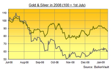 Gold, Silver, Investing, Adrian Ash