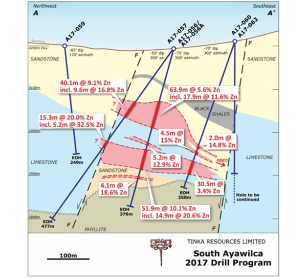 Ayawilca 2017 Drill Program