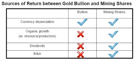 Gold, Silver, Investing, John Hathaway