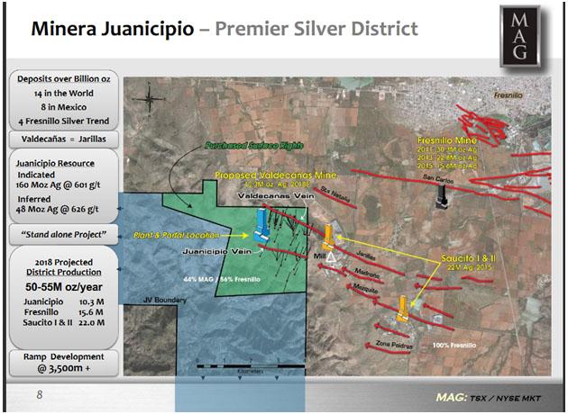 Minera Juanicipio