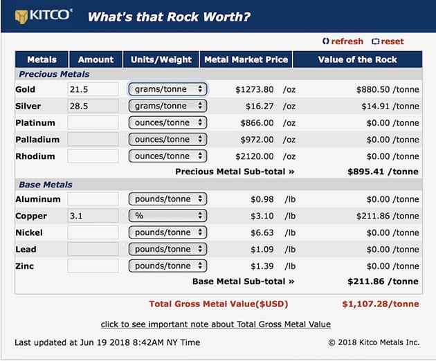 Rock value