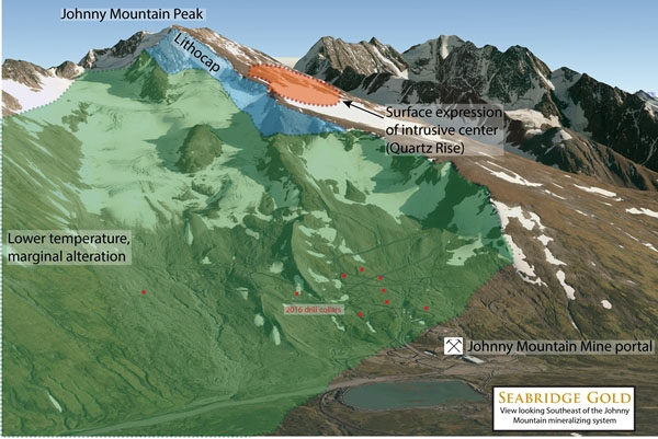Gold Resource Firm Discovers Evidence of Large Gold-Copper Porphyry System at BC Property