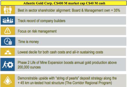 Atlantic Gold Corp.