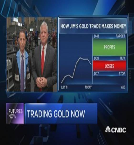 Image result for CNBC gold silver quotes