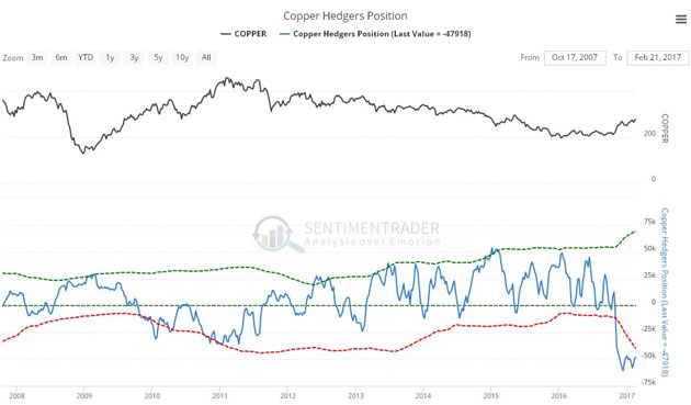 copperhedge
