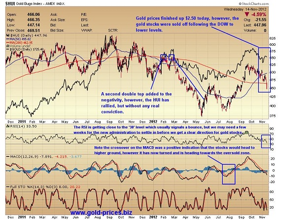 kirtley gold investing