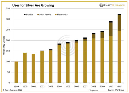 Silver, Investing, Jeff Clark