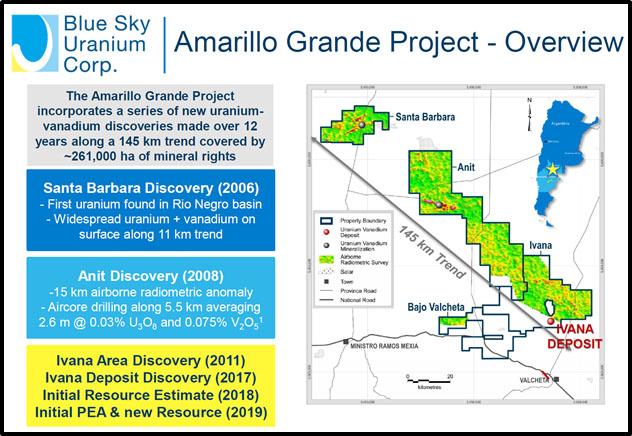 Blue Sky Amarillo Grande