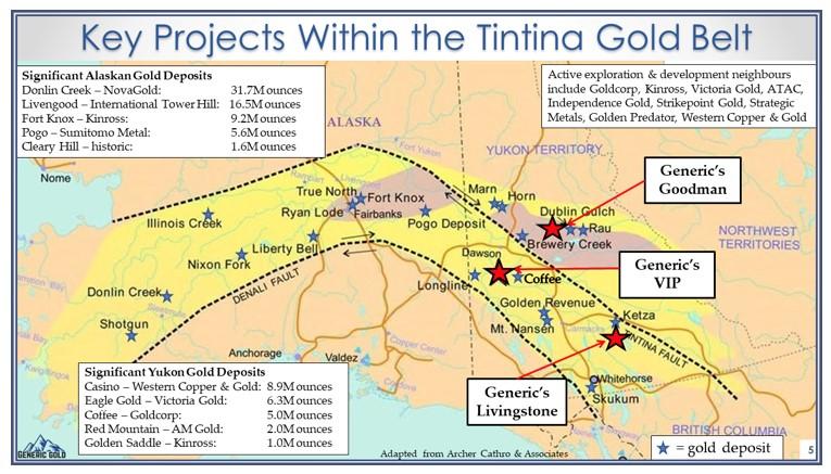 Tintina Belt map