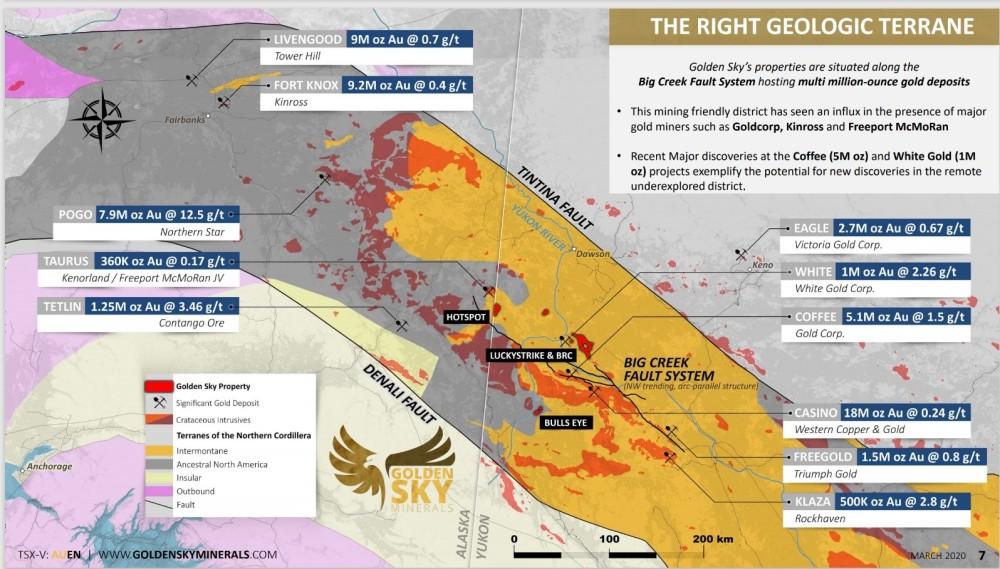 Golden Sky Property Map
